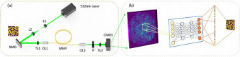 Spatial information transmission through a single multimode fibre using deep learning